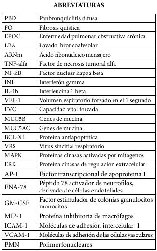 131 Macrolidos Efectos Inmunomoduladores Y Antiinflamatorios En