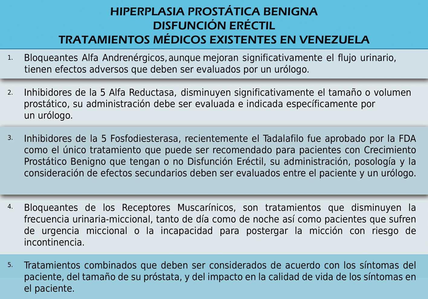 sintomas de antigeno prostatico alto