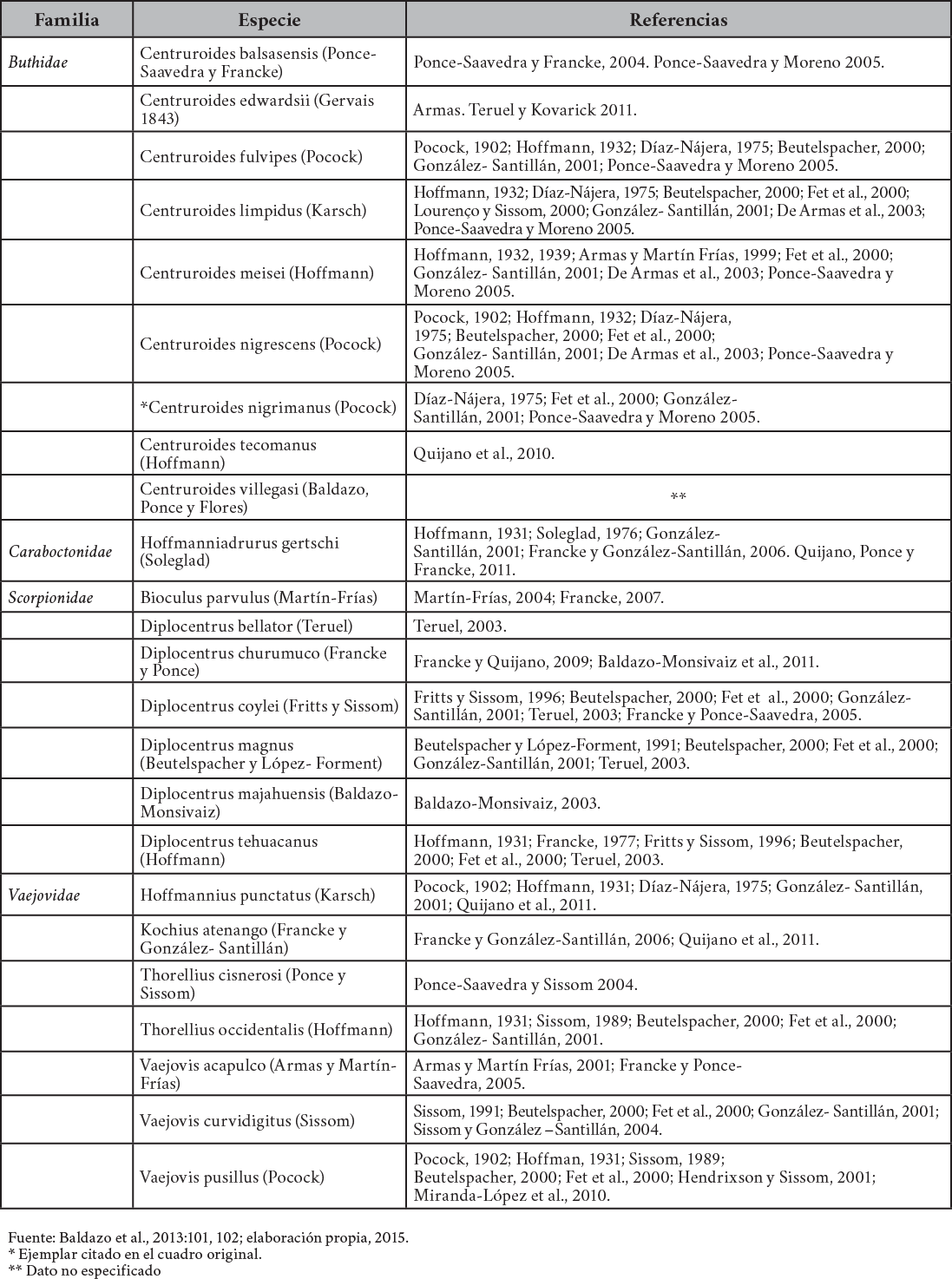 geodialacmexb59-c1