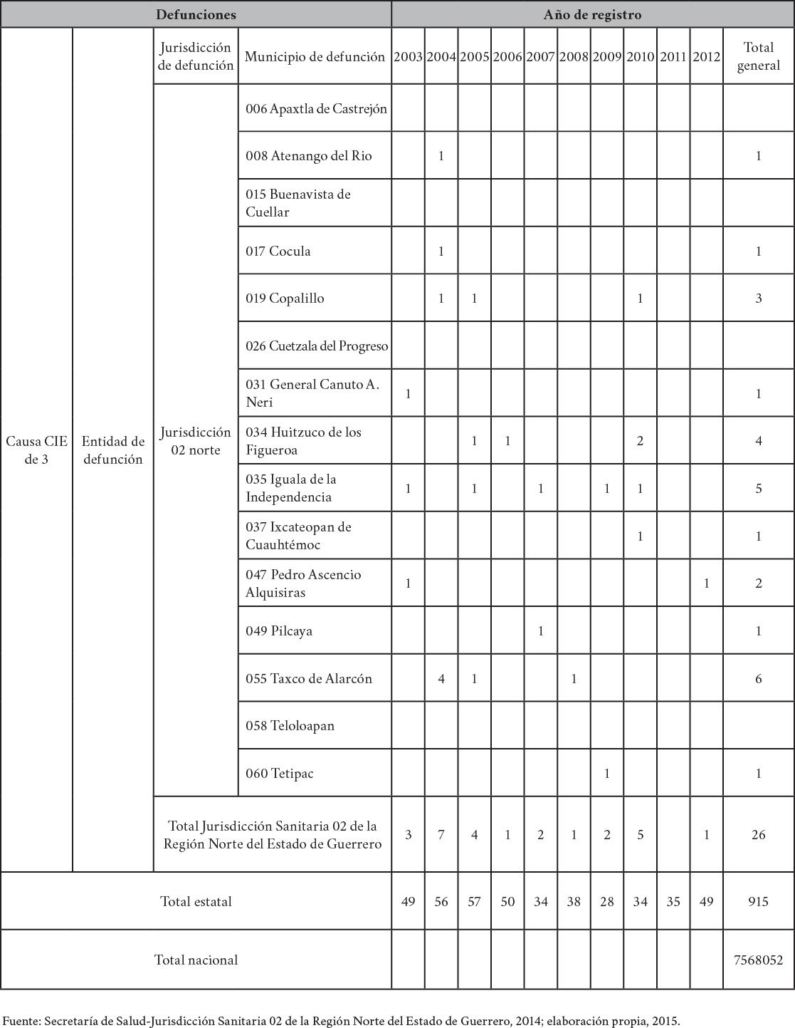 geodialacmexb59-c2
