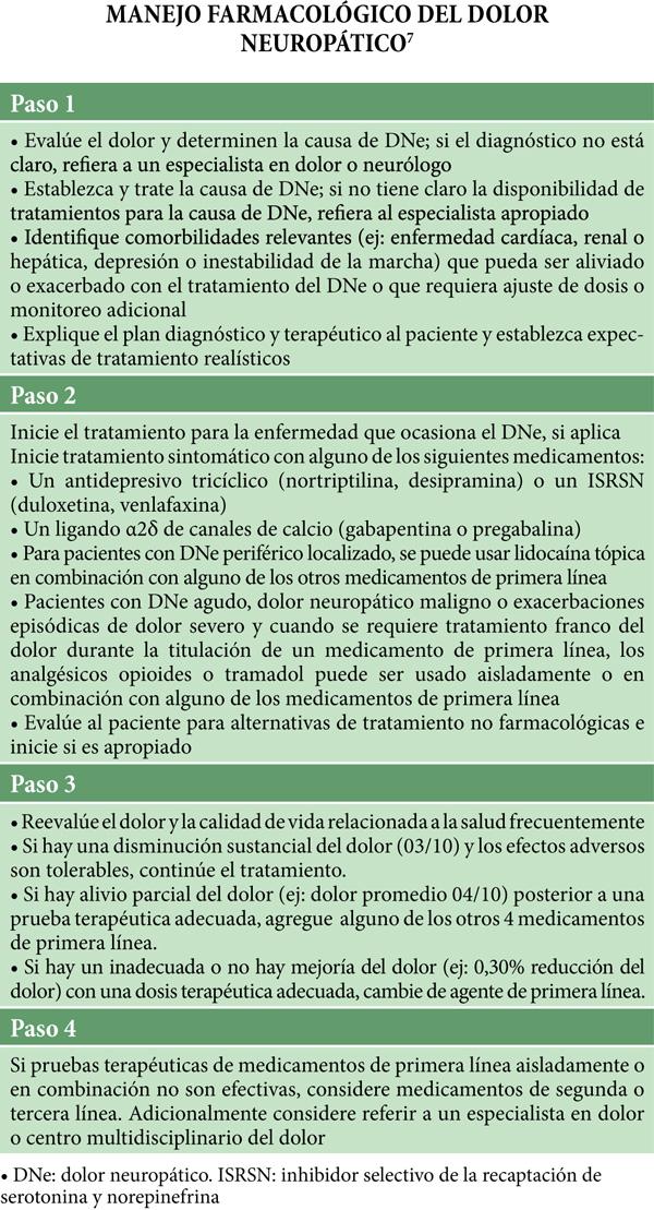 dolorneuropatB13-T2