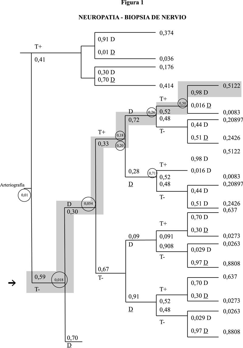 critevasculitB28-T3