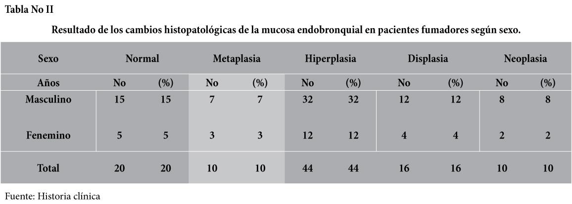 lesionpreneoplaB32-T2
