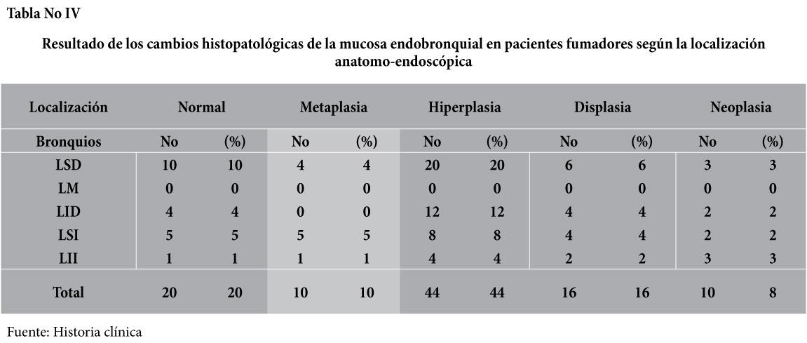 lesionpreneoplaB32-T4
