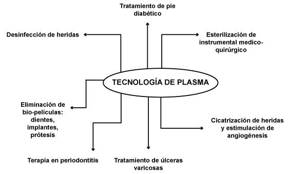 plasmatechB32-F3
